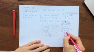 ЕГЭ. Параметры. Часть 5. Неравенства с корнем и параметром.