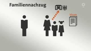 Wie geht der Familiennachzug von Flüchtlingen aus Syrien?