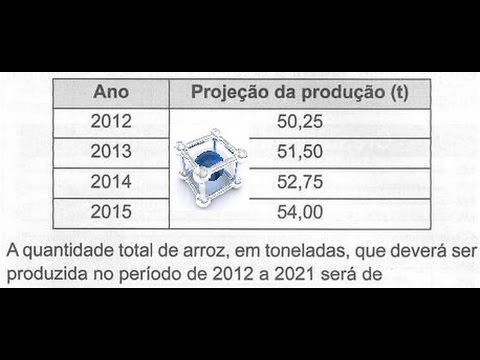 ENEM 2013/2014 QUESTÃO COMENTADA E RESOLVIDA 141  (PROVA CINZA 2° DIA)
