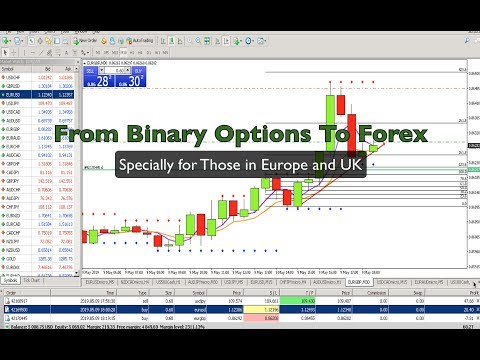crossing-from-binary-options-to-forex-:-specially-for-uk-and-europe