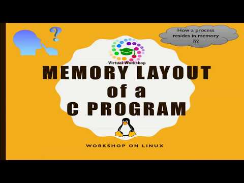 Memory Layout of a C Program| With real Example | Linux