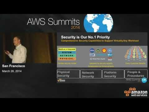 Understanding AWS Security