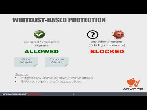 Cybersecurity: Threats & Mitigation Video 4 of 4
