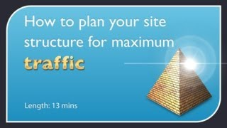 How To Plan Your Site Structure For Maximum Traffic