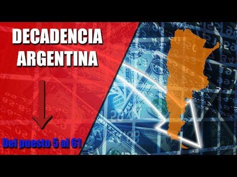 DECADENCIA ARGENTINA - Explicación, historia y situación actual