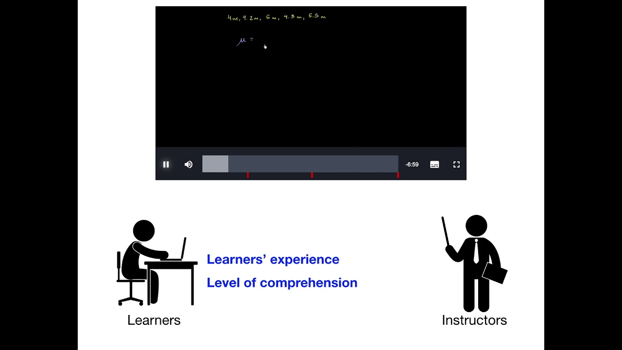Understanding the Effect of In-Video Prompting on Learners and