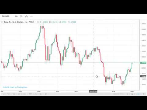 Euro  Dollar Exchange Rate   EUR/USD (Review)