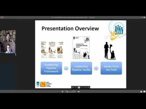 Exported Recording   FCYO Youth CORE Webinar Series  ReGenerations Leadership Pipeline Toolkit  2 18