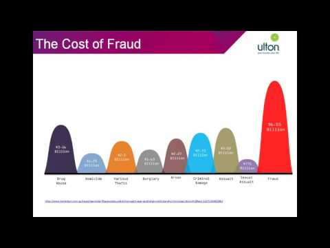 Fraud and Forensics – Part 1