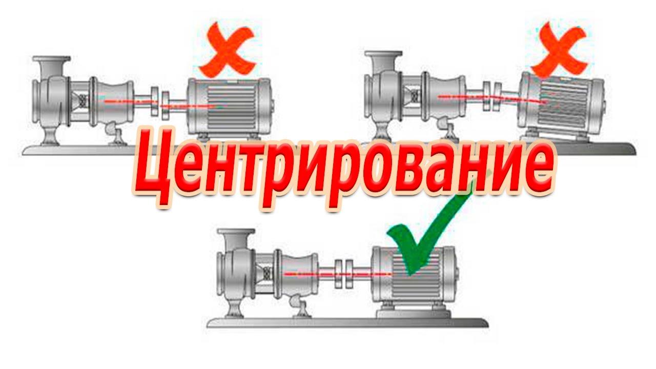 Центровка насоса и электродвигателя своими руками