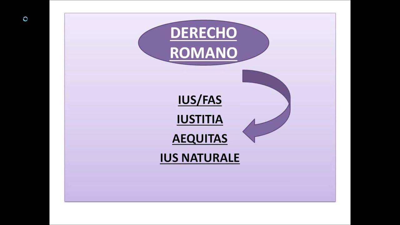 Umh1191 2013 14 lec000 nociones b sicas del derecho romano for Nociones basicas de oficina concepto