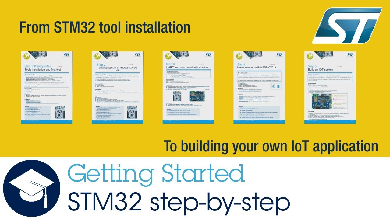 The STM32 Step-by-Step Guide Will Make an Expert ST Developer Out of You