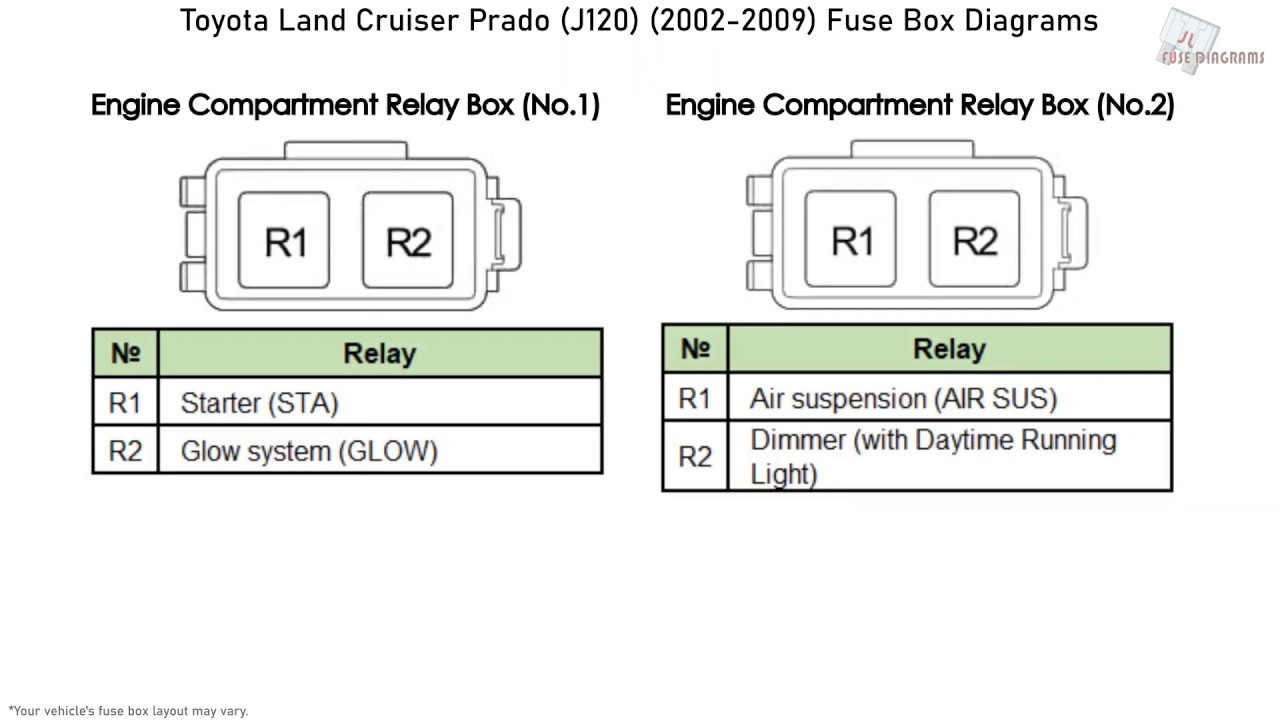 Toyota Land Cruiser Prado  J120   2002-2009  Fuse Box Diagrams