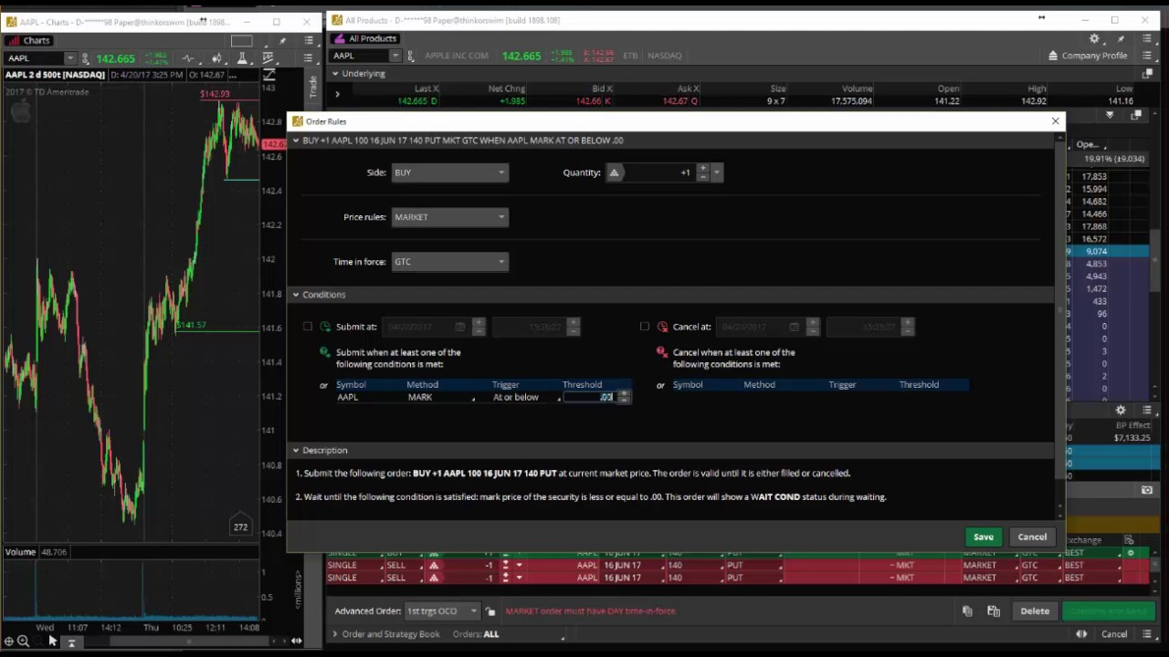 Placing Options Orders Using The Underlying Stock Price In Think Or Swim