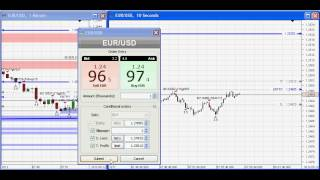 10 sec chart momantum scalping using Dukascopy platform trade 5