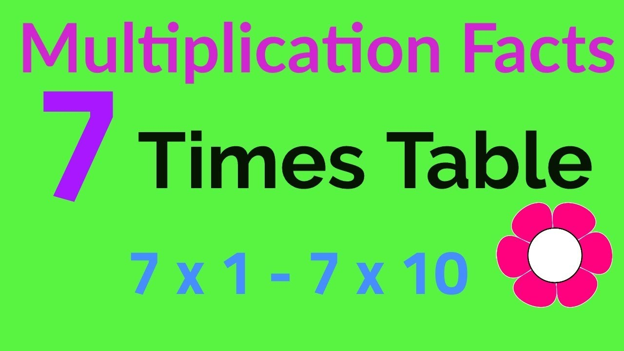 7 Times Table - Multiplication Facts Flashcards in Order - Seven ...