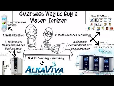 The smartest way to buy a water ionizer and water filter