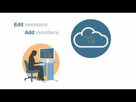 Adding And Updating Metadata Using Smart View In Oracle Financial Consolidation And Close Cloud