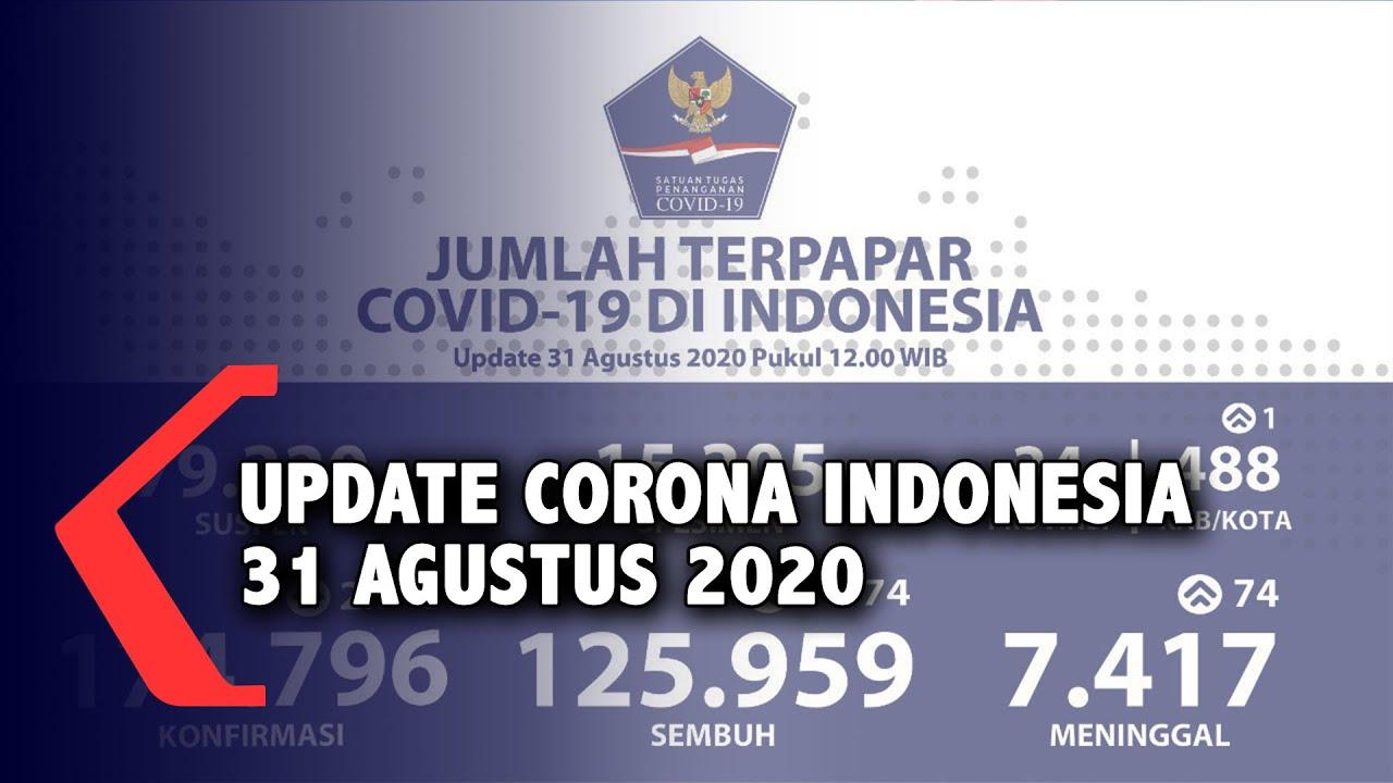 Update Corona Indonesia 31 Agustus 2020, Sembuh 12