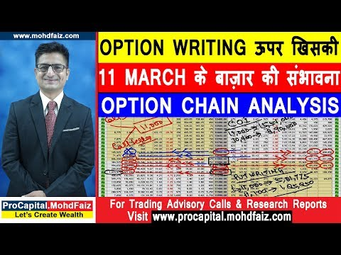 Option Writing ऊपर खिसकी  11 March के बाज़ार की संभावना NIFTY OPTION CHAIN ANALYSIS
