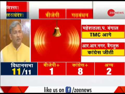 Uttarakhand Assembly Bypolls: BJP Wins Tharali Assembly Seat By Over 1,900 Votes