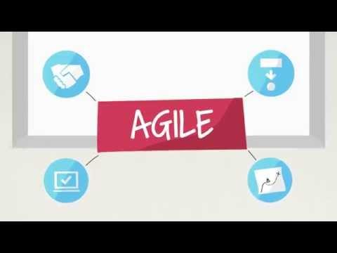 The Agile Manifesto - 4 Agile Values Explained