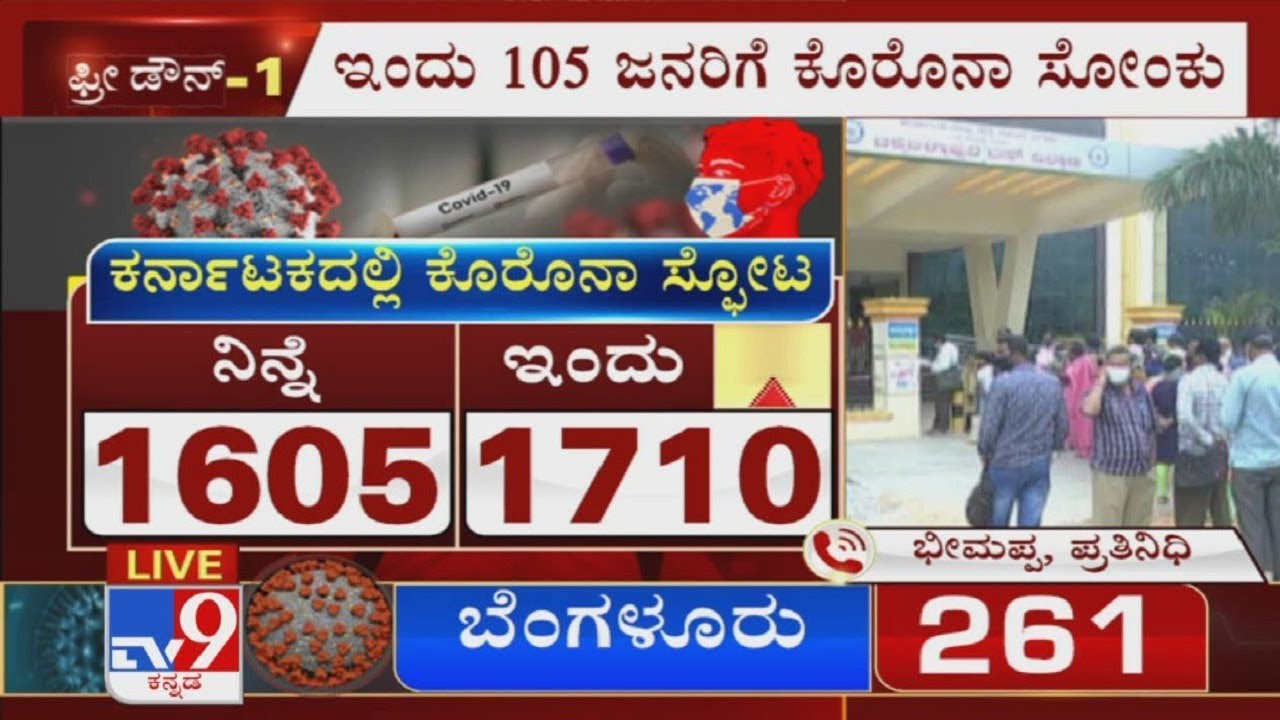 District Wise Report On 105 New COVID-19 Cases In Karnataka (22-05-2020)