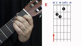 Acordes para Guitarra: E - Mi Mayor