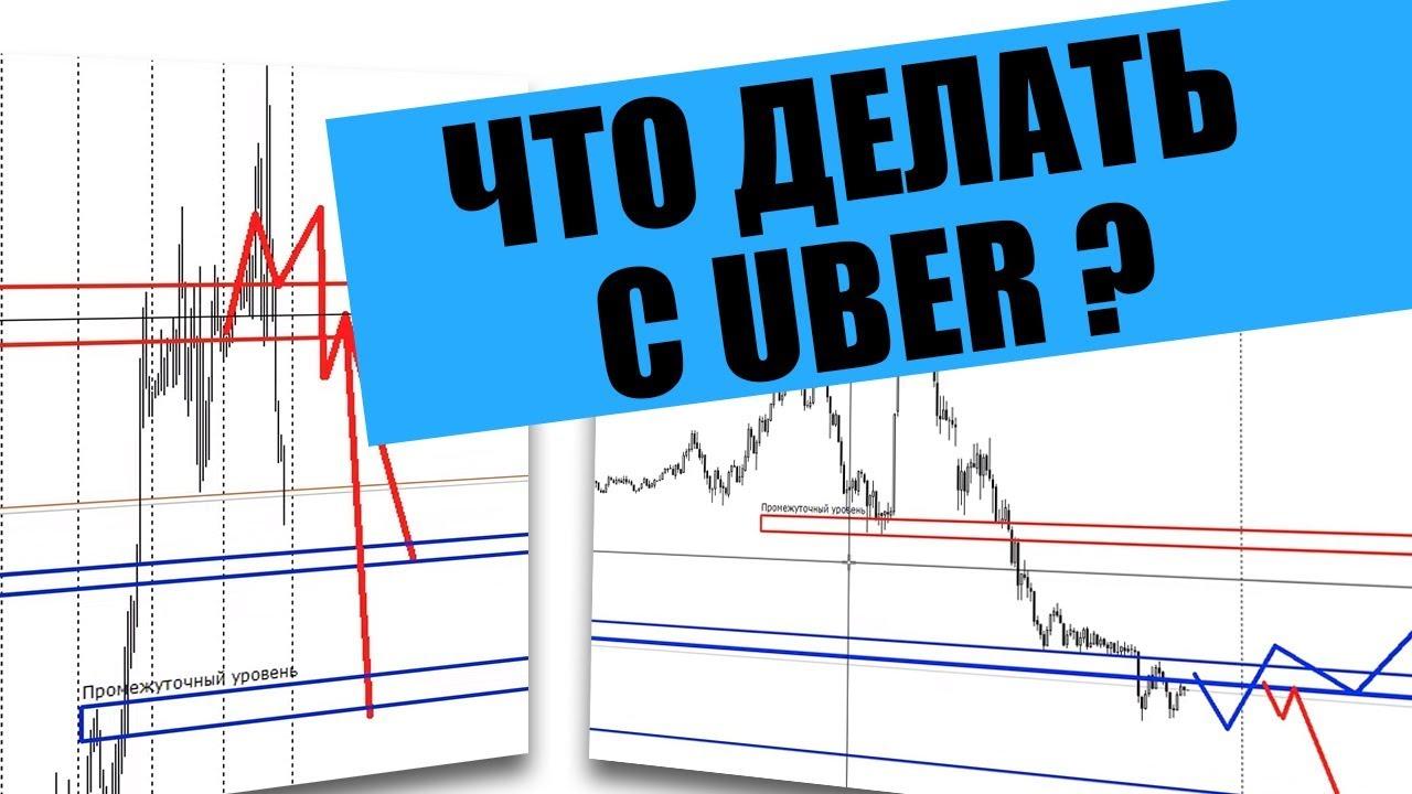 Когда нужно покупать UBER  - торговые рекомендации и обзор рынка с Яном Сикорским