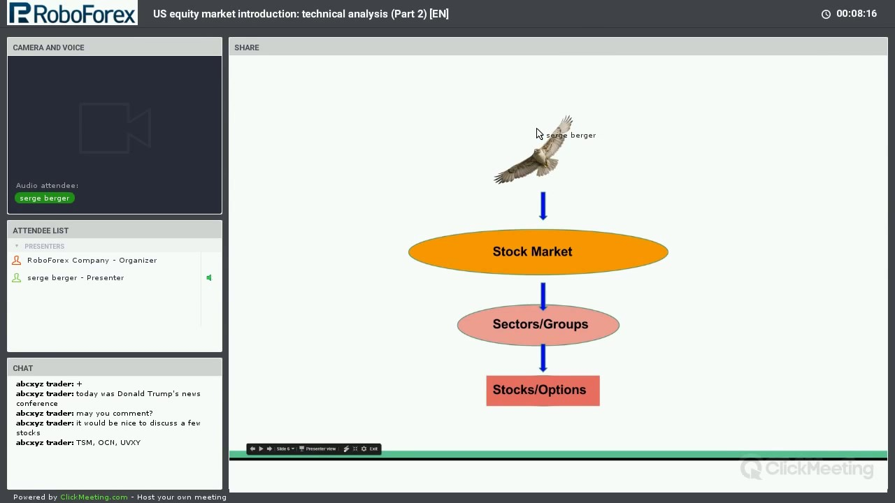 akcijų dienos prekybos sistema cl akcijų pasirinkimo sandoriai