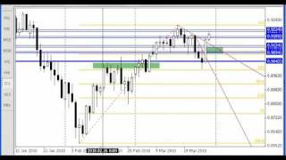 Forex University Lesson March 29 2010