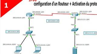 configuration d'un Routeur + Activation du protocole IPv6 En darija