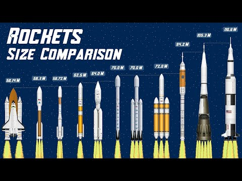 """11-of-the-tallest-space-rockets-and-size-comparison,-""""space-shuttle-launch-countdown""""-