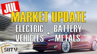 Market Update - Electric Vehicle & Battery Metal News