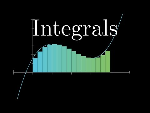 Integration and the fundamental theorem of calculus  Chapter 8, Essence of calculus