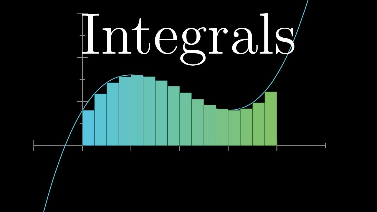 Integration and the fundamental theorem of calculus | Essence of calculus,  chapter 8
