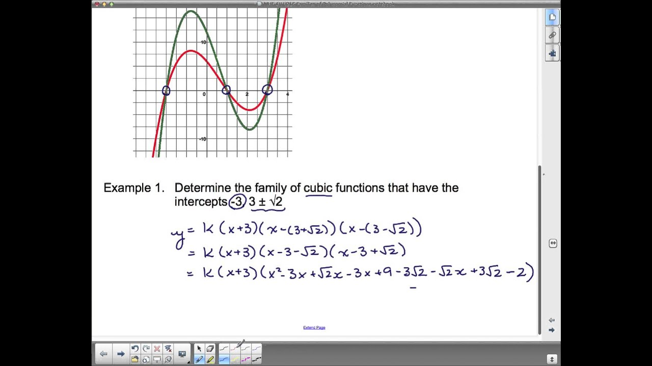 MHF4U U2L6 Families of Polynomial Functions - YouTube