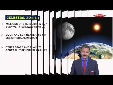 The Solar System Lesson – Geography Lecture - Std 6 INK Online Tuitions / Classes