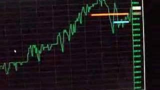 Volatilidad en el DAX