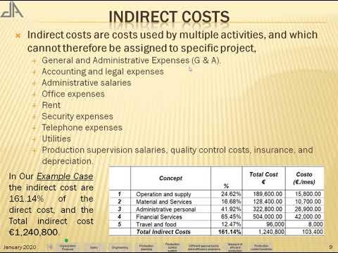 optimization-processes-part-03-p-1-cost