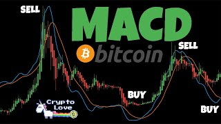 BITCOIN MACD TRADING EXPLAINED!!!