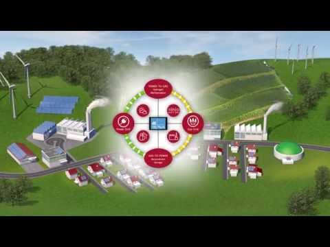 KIBOenergy: Renewable Energies - Regional and Efficient