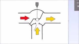 видео 3- ходовой клапан Esbe 3-х ходовой