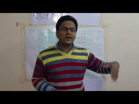 Insolation, Pressure and Wind system by Krunal Thakor updated compressed