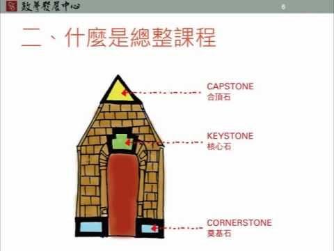 國立臺灣大學 總整課程 (Capstone Course) - YouTube