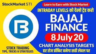 08 July share price targets Bajaj finance | bajaj finance news | Bajaj Finance stock forecast tips