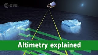Altimetry explained