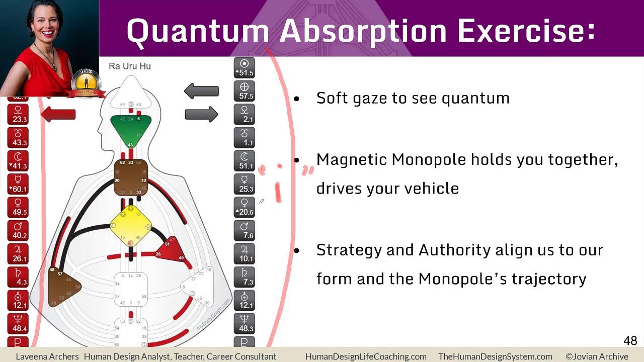 Quantum Human Design Absorption Exercise