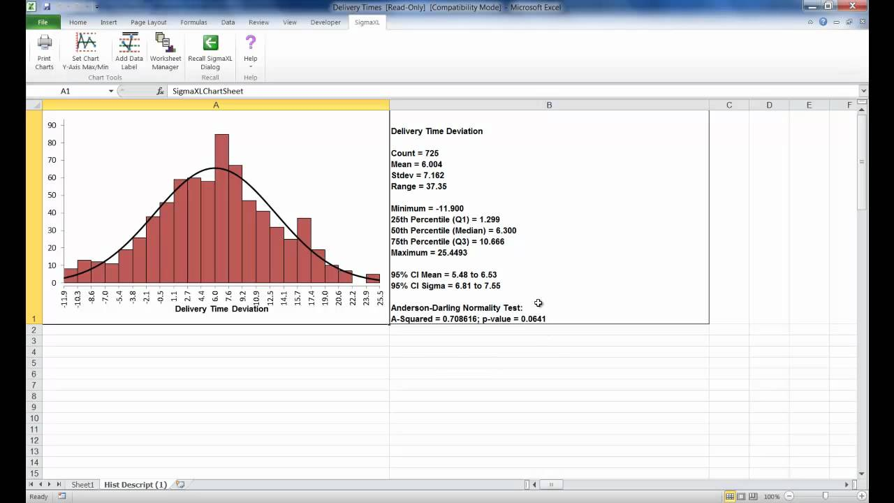 Display Histograms & Process Capability Reports in Excel Using ...