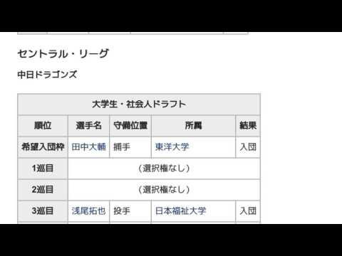 2006年度新人選手選択会議 (日本プロ野球)」とは ウィキ動画 - YouTube
